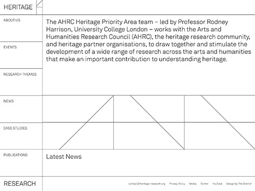 Heritage Research